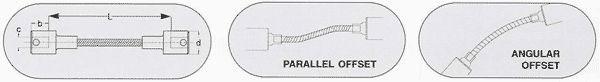LinkFlex Flexible Couplings